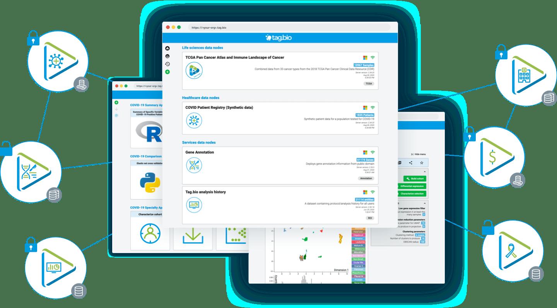 Tag.bio data platform, Tag.bio analysis platform