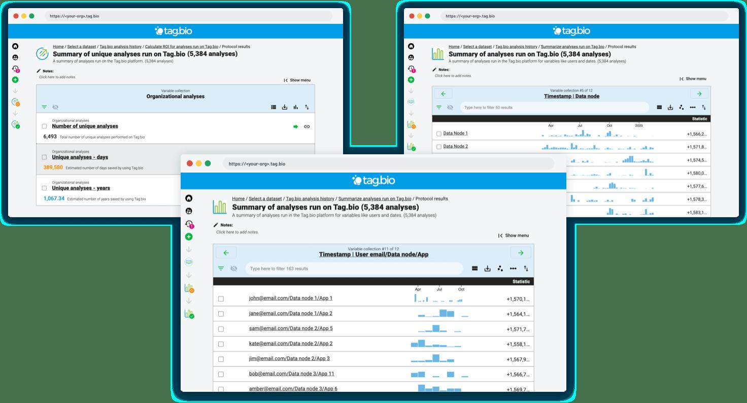 Tag.bio - ROI, Tag.bio - usage tracking