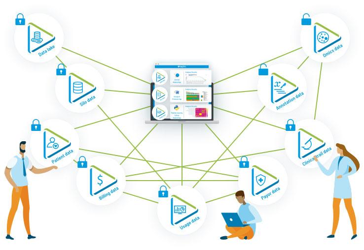 Tag.bio data mesh architecture
