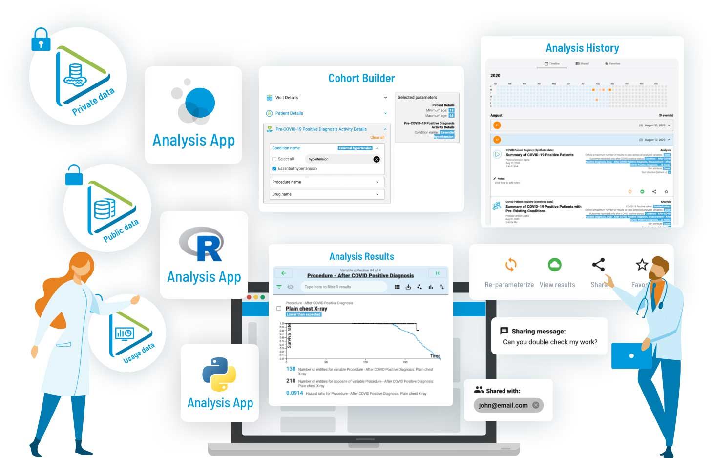 Tag.bio analysis platform