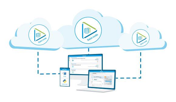 Tag.bio enterprise features - secure deployment