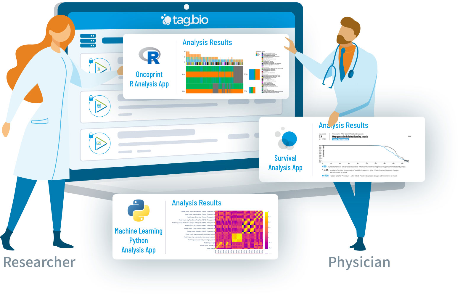 Tag.bio for domain experts, Tag.bio for researchers, Tag.bio for physicians