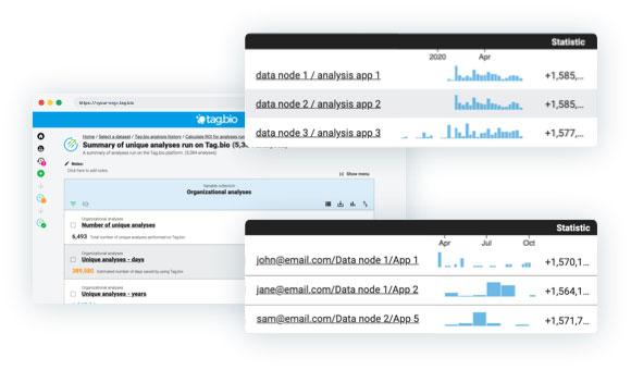 Tag.bio enterprise features - usage tracking